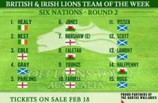 Lions team of the week, according to the official Wallabies website